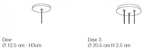 DEW_MEDIDAS 2